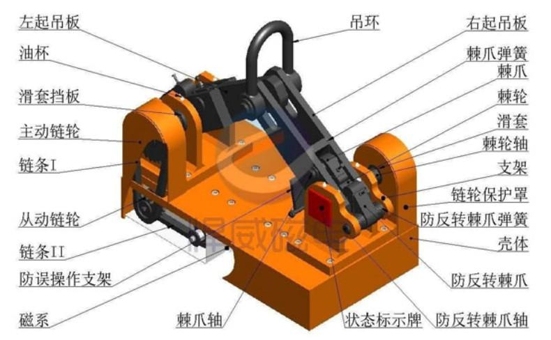 棘轮的原理_机械原理之棘轮机构