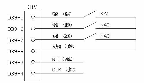控制器与plc参考连接电路图