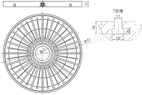 车床用圆形电永磁吸盘